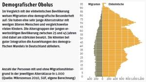 Het mooie van migranten is dat ze vaak ook nog jonger zijn